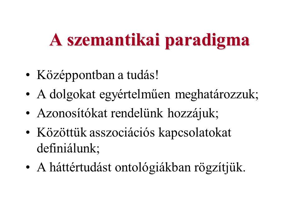 A szemantikai paradigma