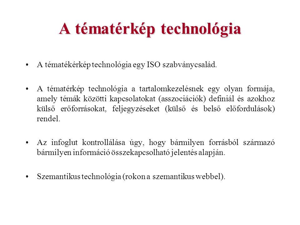 A tématérkép technológia