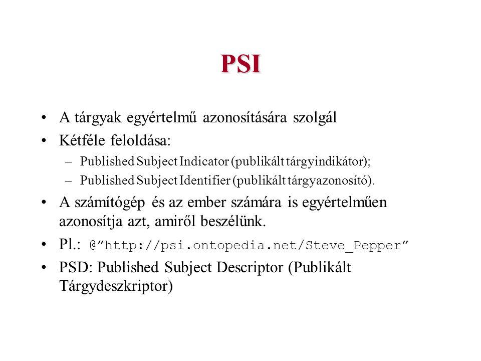 PSI A tárgyak egyértelmű azonosítására szolgál Kétféle feloldása:
