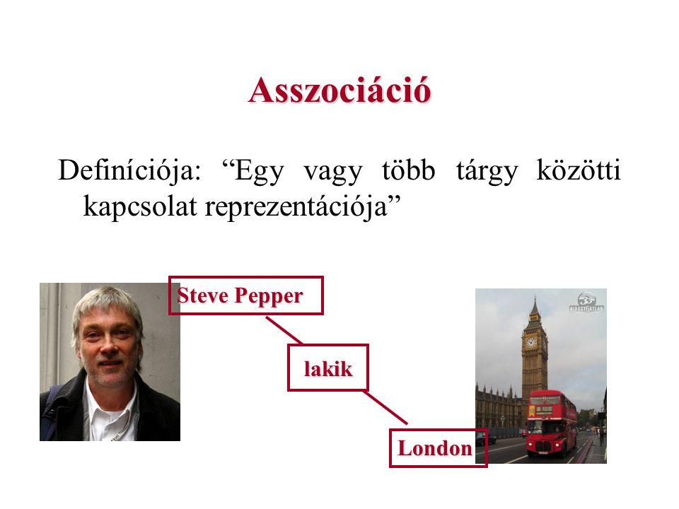 Asszociáció Definíciója: Egy vagy több tárgy közötti kapcsolat reprezentációja Steve Pepper. lakik.