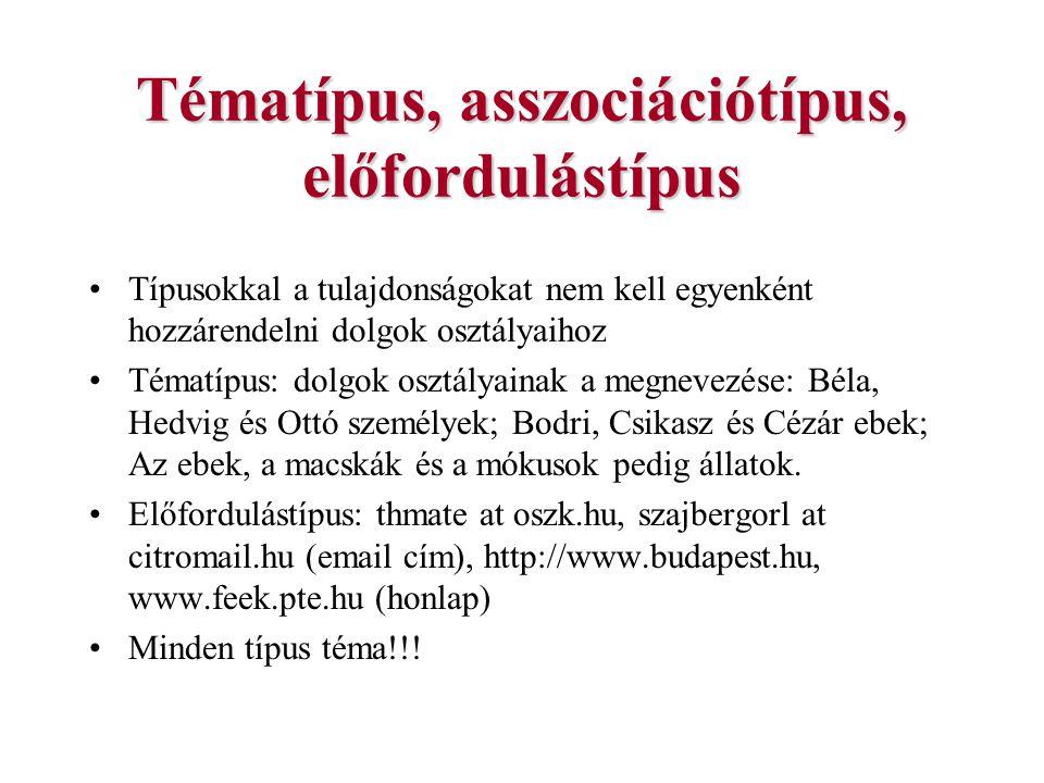 Tématípus, asszociációtípus, előfordulástípus