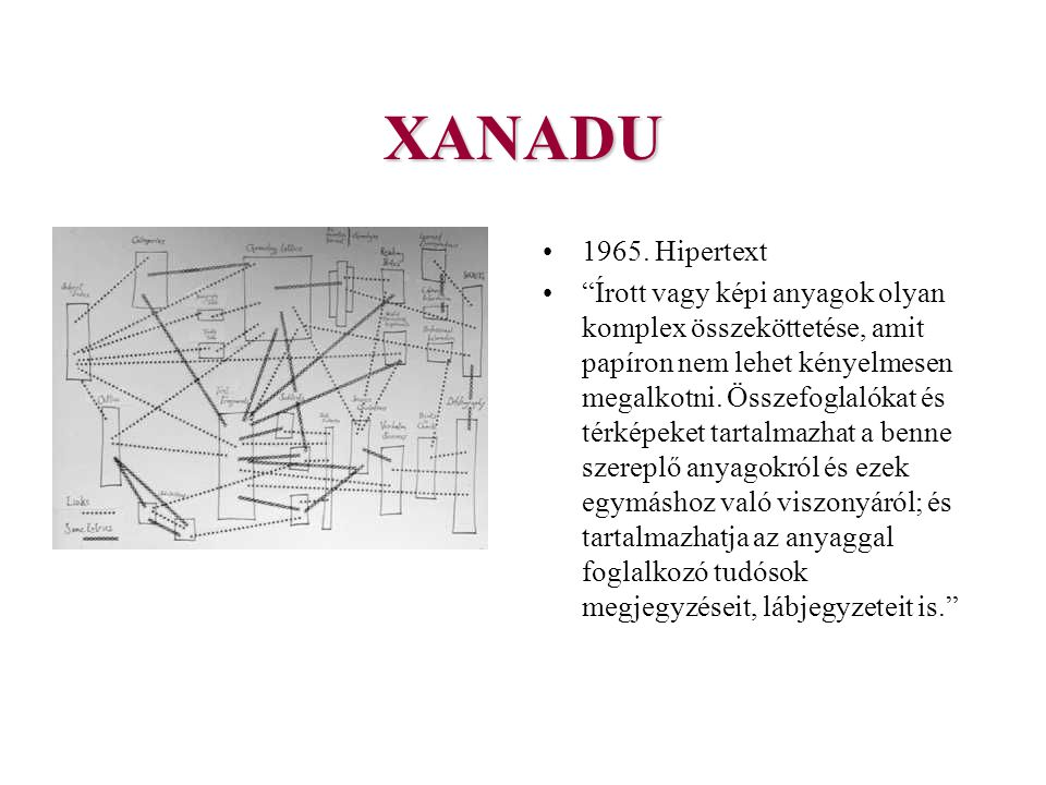 XANADU 1965. Hipertext.