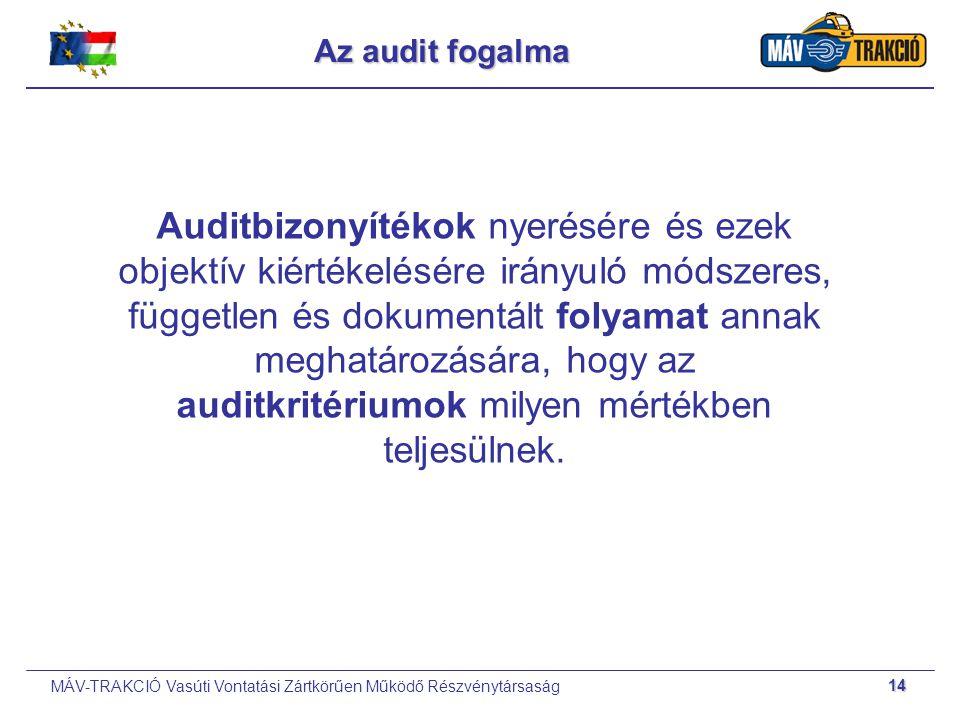 Az audit fogalma