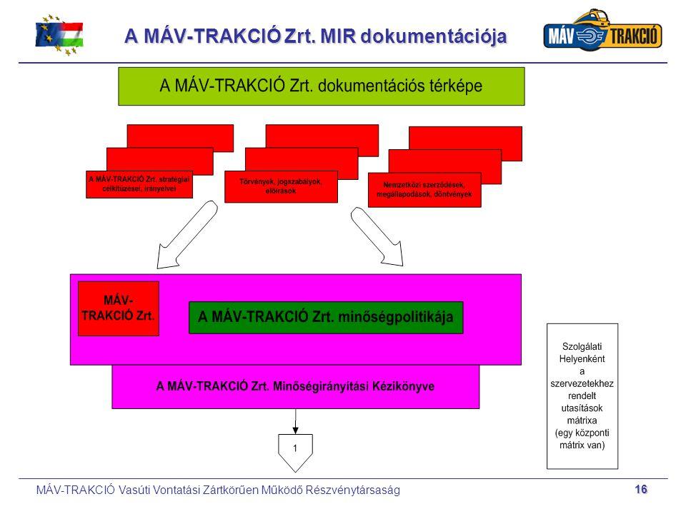 A MÁV-TRAKCIÓ Zrt. MIR dokumentációja