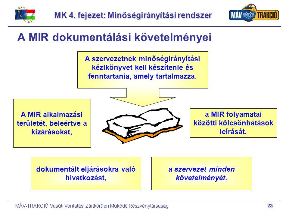 MK 4. fejezet: Minőségirányítási rendszer
