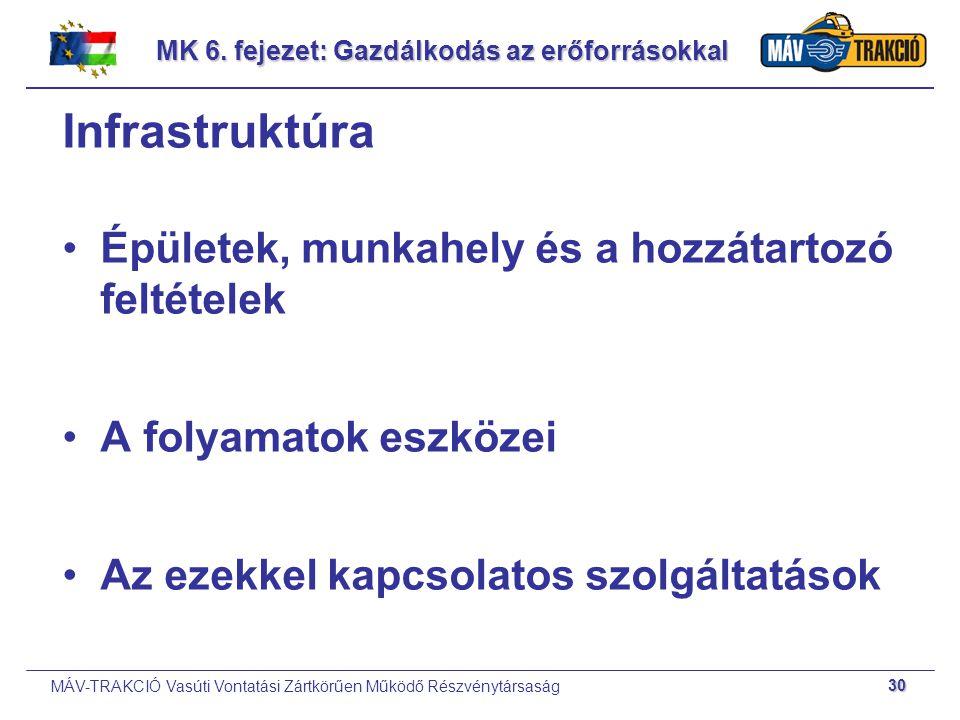 MK 6. fejezet: Gazdálkodás az erőforrásokkal