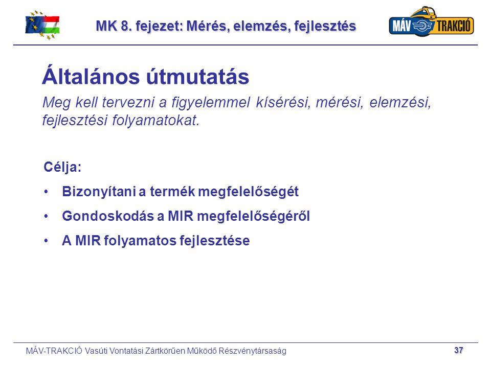 MK 8. fejezet: Mérés, elemzés, fejlesztés