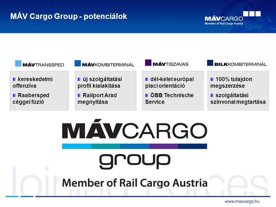 MÁV Cargo Group - potenciálok