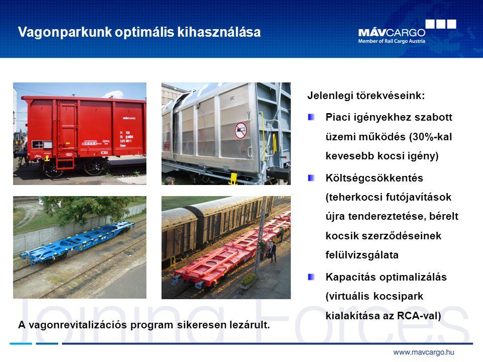 Vagonparkunk optimális kihasználása