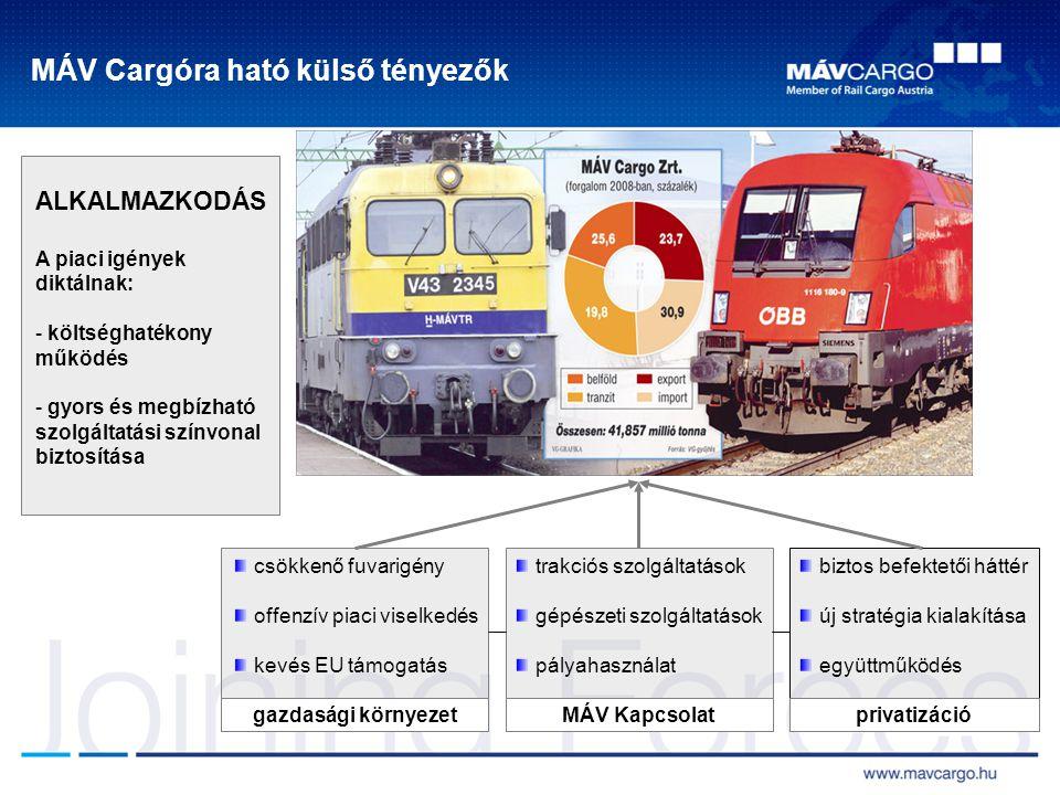 MÁV Cargóra ható külső tényezők