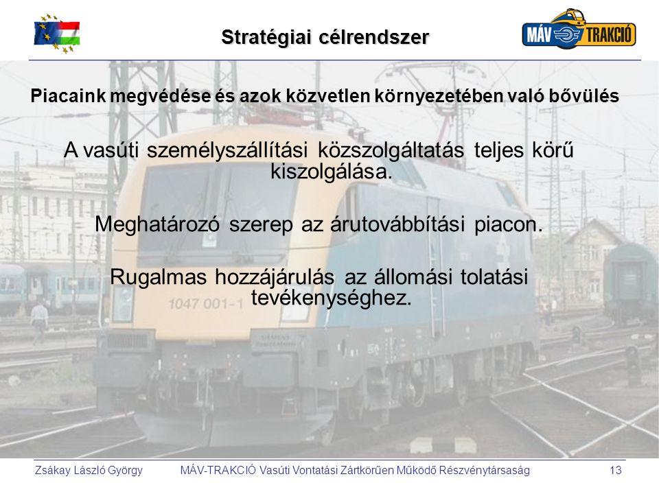 Stratégiai célrendszer