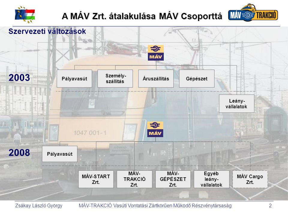 A MÁV Zrt. átalakulása MÁV Csoporttá Egyéb leány-vállalatok