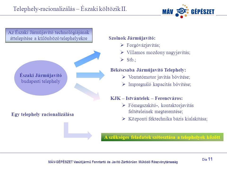 Telephely-racionalizálás – Északi költözik II.