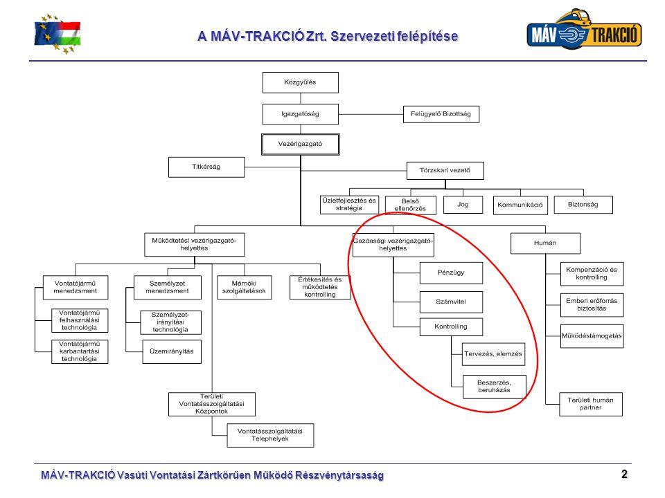 A MÁV-TRAKCIÓ Zrt. Szervezeti felépítése