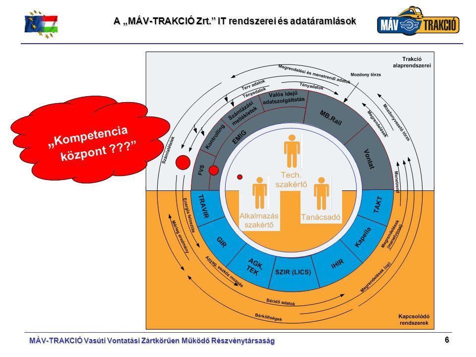 """A """"MÁV-TRAKCIÓ Zrt. IT rendszerei és adatáramlások"""