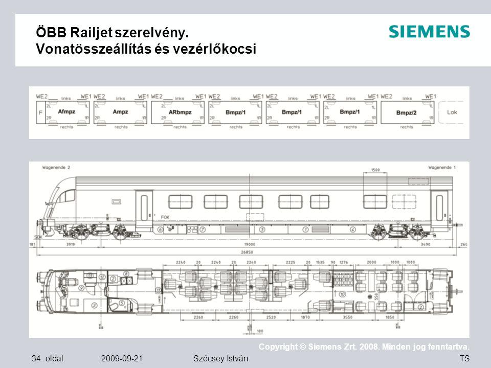 ÖBB Railjet szerelvény. Vonatösszeállítás és vezérlőkocsi
