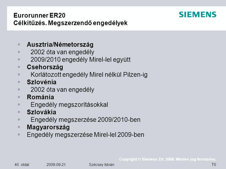 Eurorunner ER20 Célkitűzés. Megszerzendő engedélyek