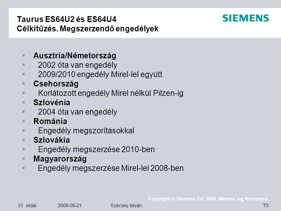 Taurus ES64U2 és ES64U4 Célkitűzés. Megszerzendő engedélyek