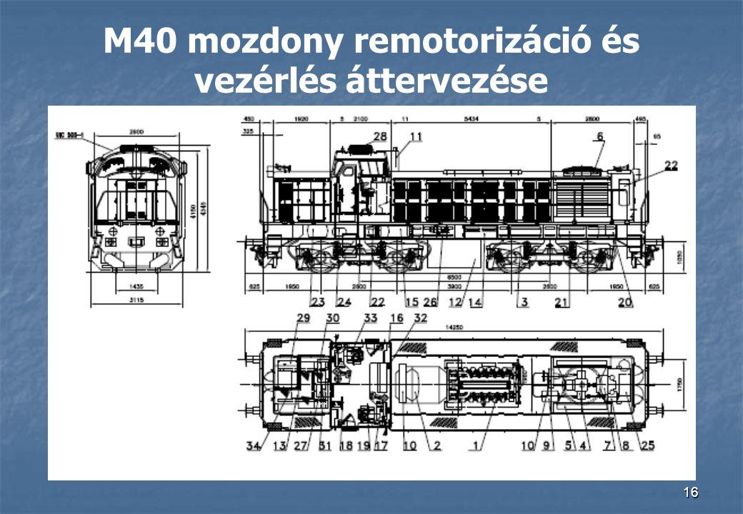 M40 mozdony remotorizáció és vezérlés áttervezése