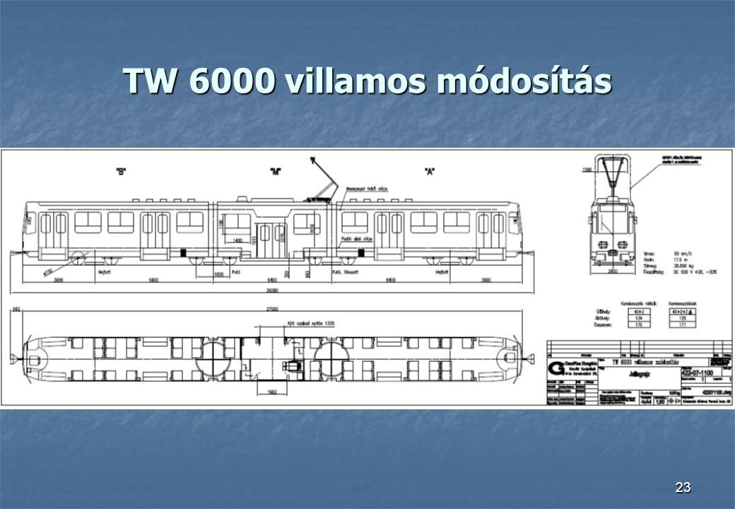 TW 6000 villamos módosítás