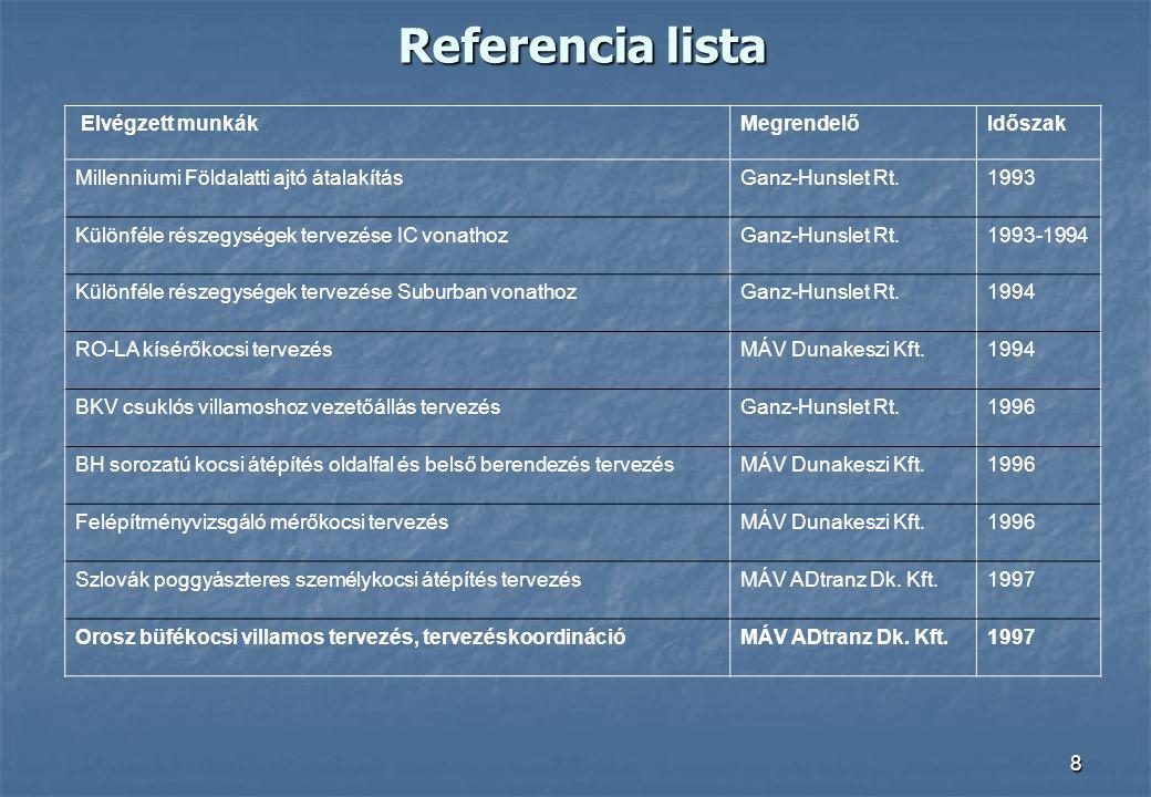 Referencia lista Elvégzett munkák Megrendelő Időszak