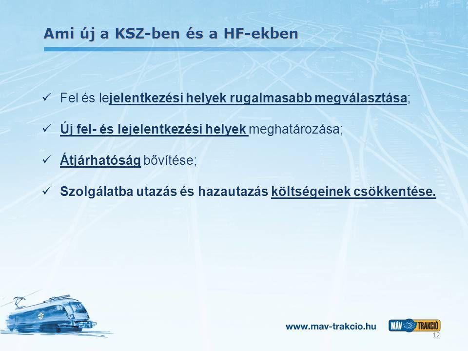 Ami új a KSZ-ben és a HF-ekben