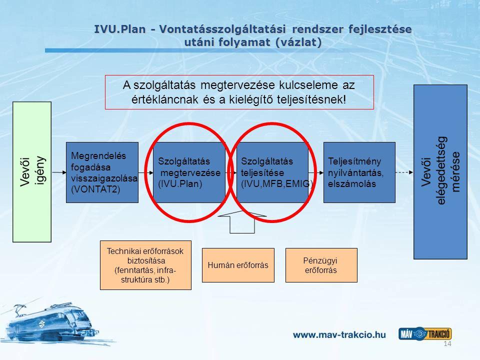 Technikai erőforrások biztosítása (fenntartás, infra- struktúra stb.)