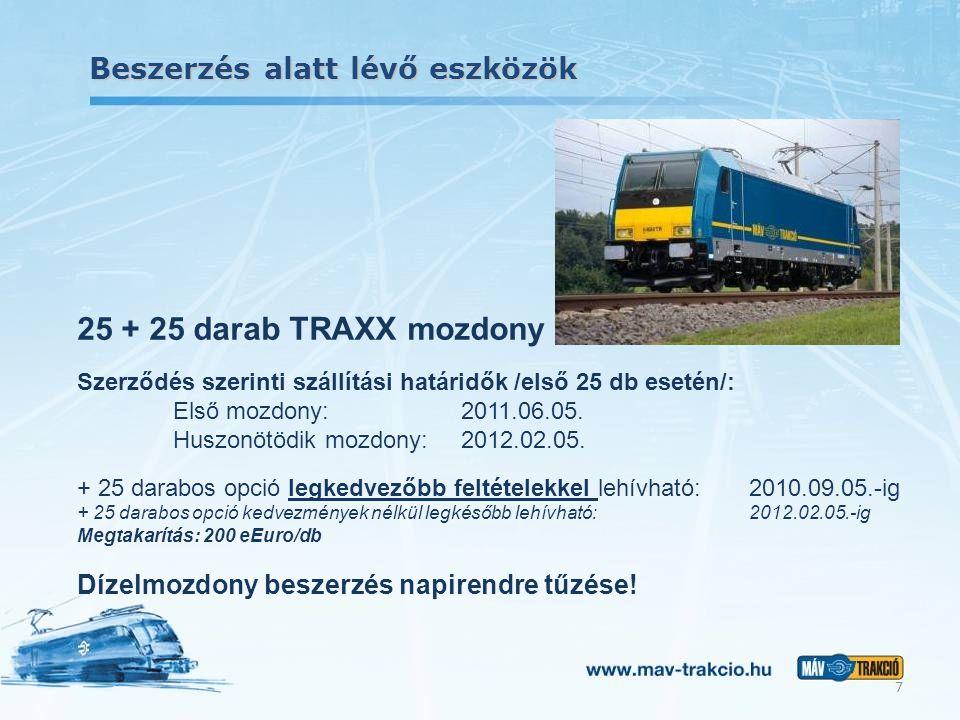 25 + 25 darab TRAXX mozdony Beszerzés alatt lévő eszközök