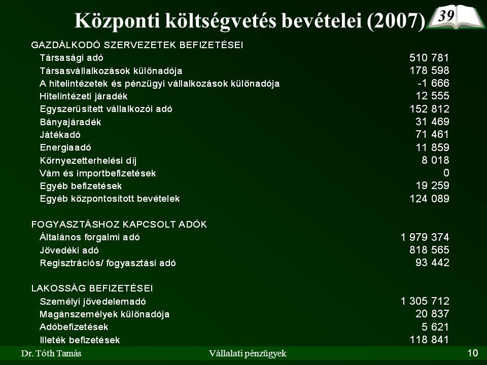 Központi költségvetés bevételei (2007)