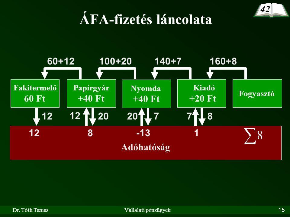 ÁFA-fizetés láncolata