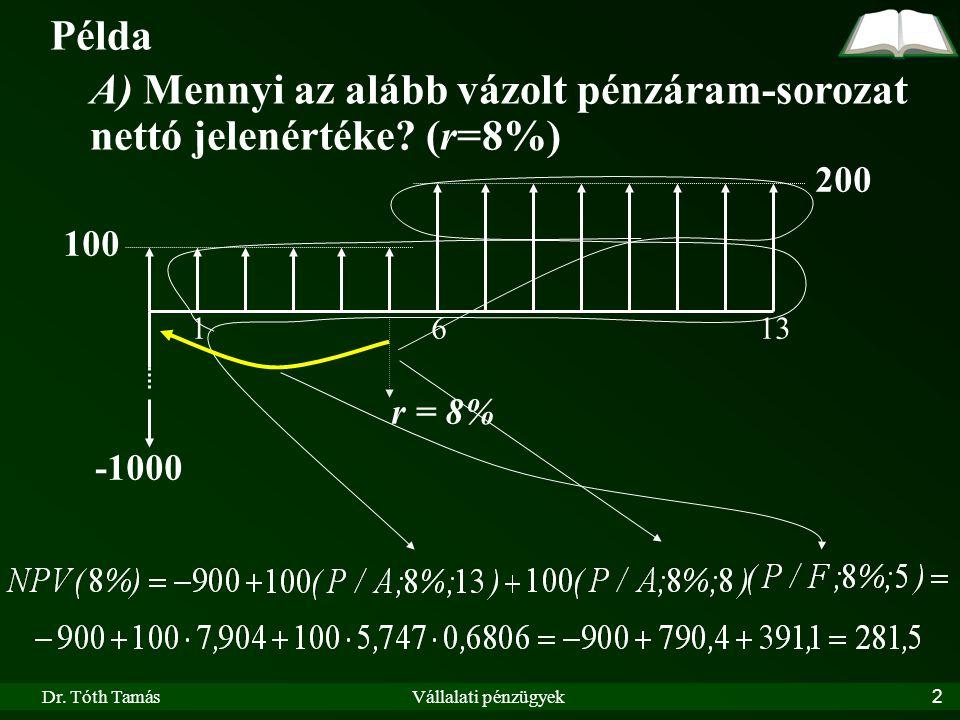 A) Mennyi az alább vázolt pénzáram-sorozat nettó jelenértéke (r=8%)