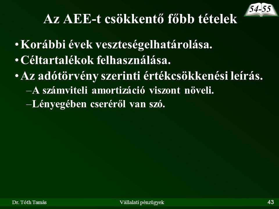 Az AEE-t csökkentő főbb tételek