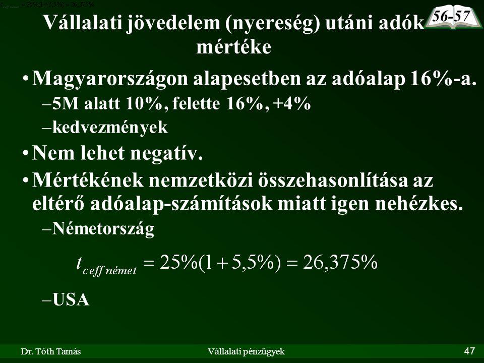Vállalati jövedelem (nyereség) utáni adók mértéke