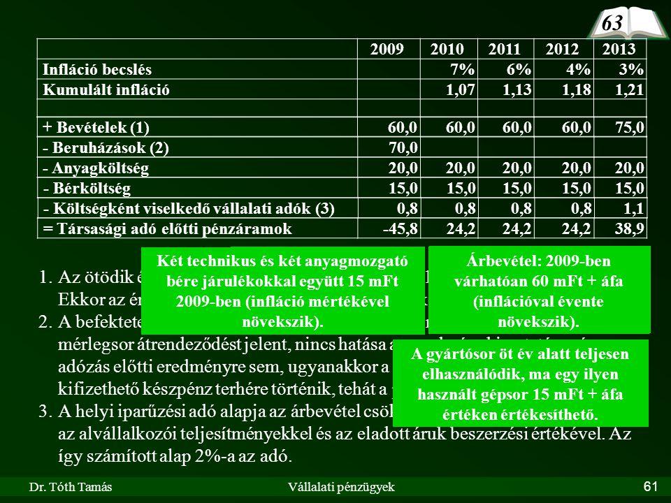 63 2009. 2010. 2011. 2012. 2013. Infláció becslés. 7% 6% 4% 3% Kumulált infláció. 1,07. 1,13.