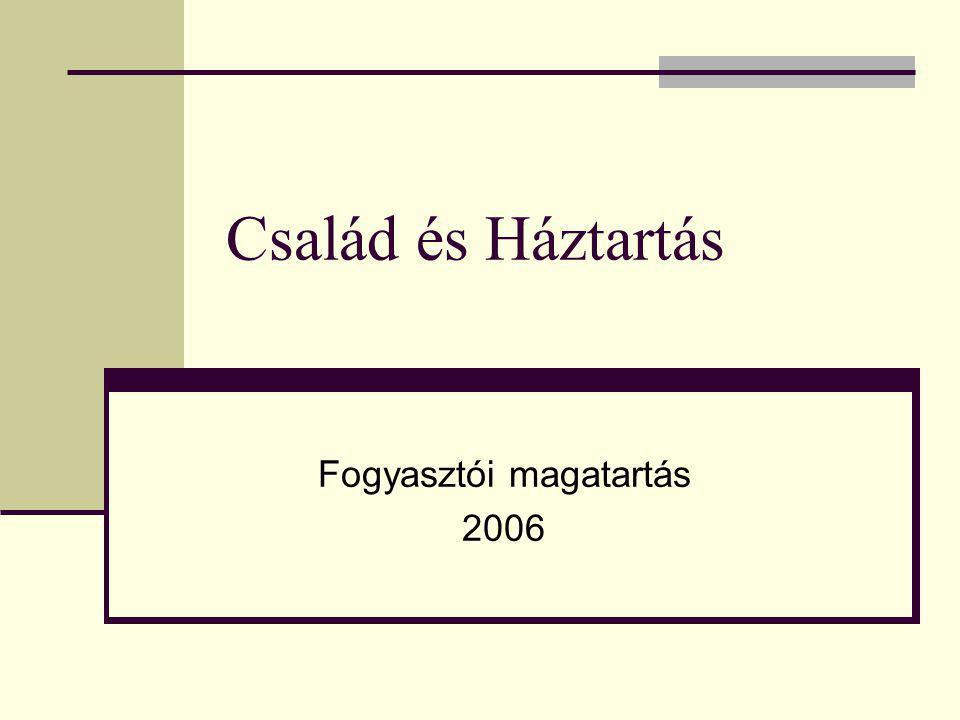 Fogyasztói magatartás 2006