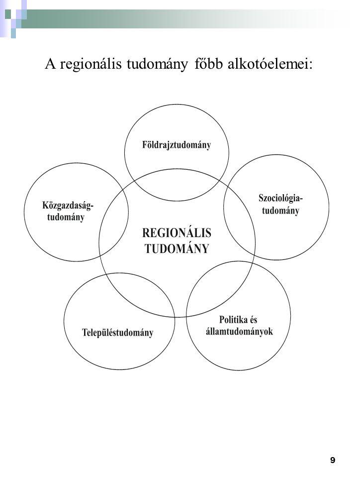 A regionális tudomány főbb alkotóelemei: