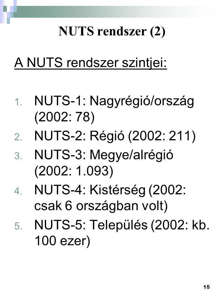 NUTS rendszer (2) A NUTS rendszer szintjei: NUTS-1: Nagyrégió/ország (2002: 78) NUTS-2: Régió (2002: 211)
