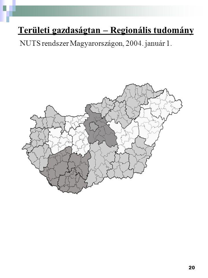 Területi gazdaságtan – Regionális tudomány