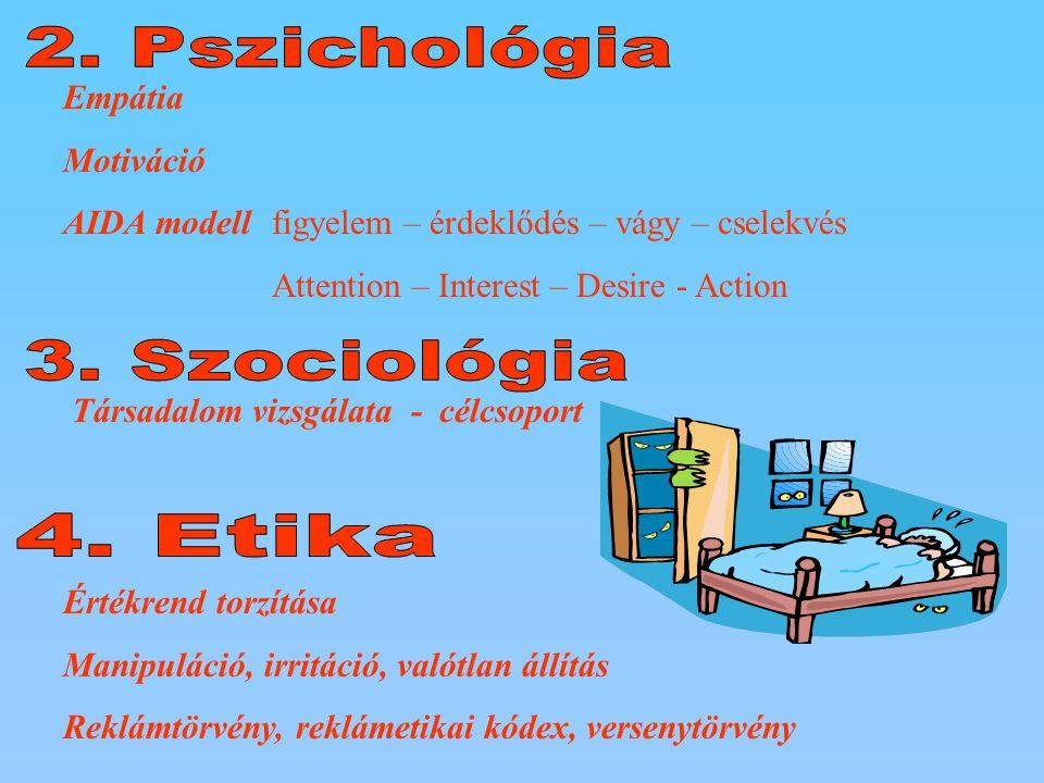 2. Pszichológia 3. Szociológia 4. Etika Empátia Motiváció