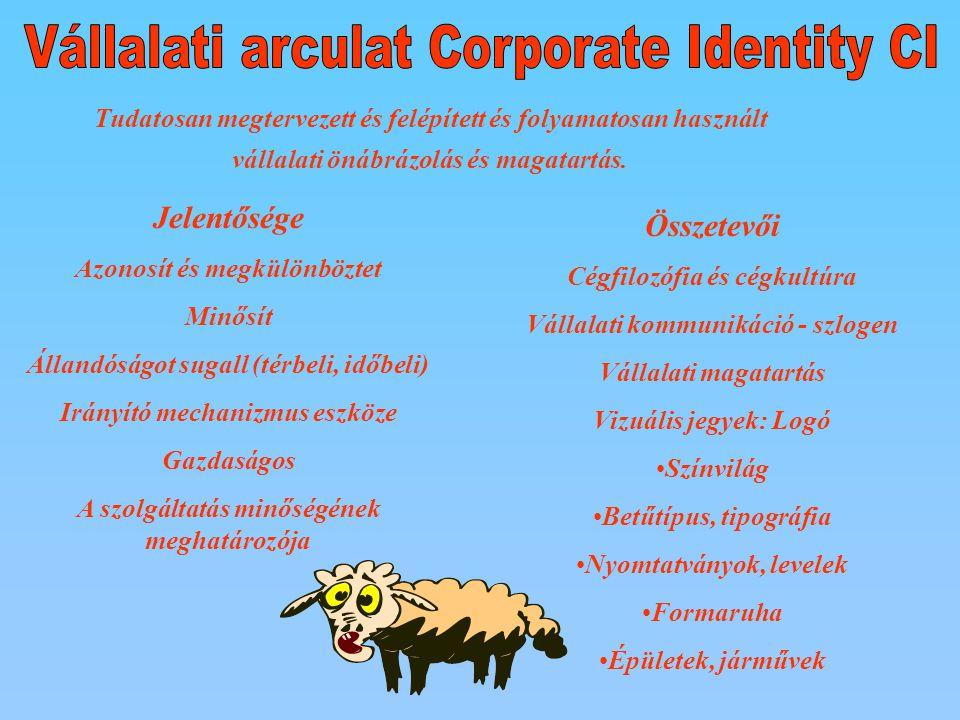Vállalati arculat Corporate Identity CI