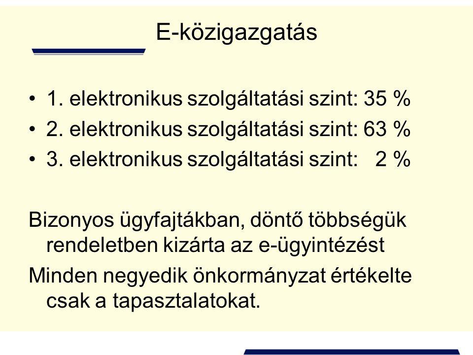 E-közigazgatás 1. elektronikus szolgáltatási szint: 35 %
