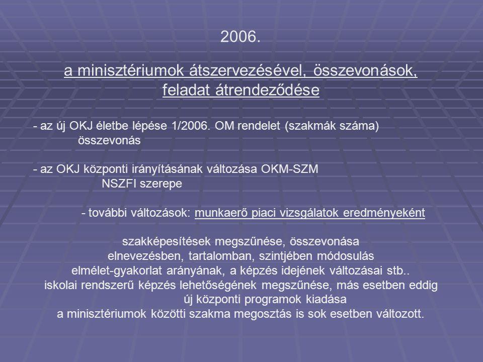 a minisztériumok átszervezésével, összevonások, feladat átrendeződése