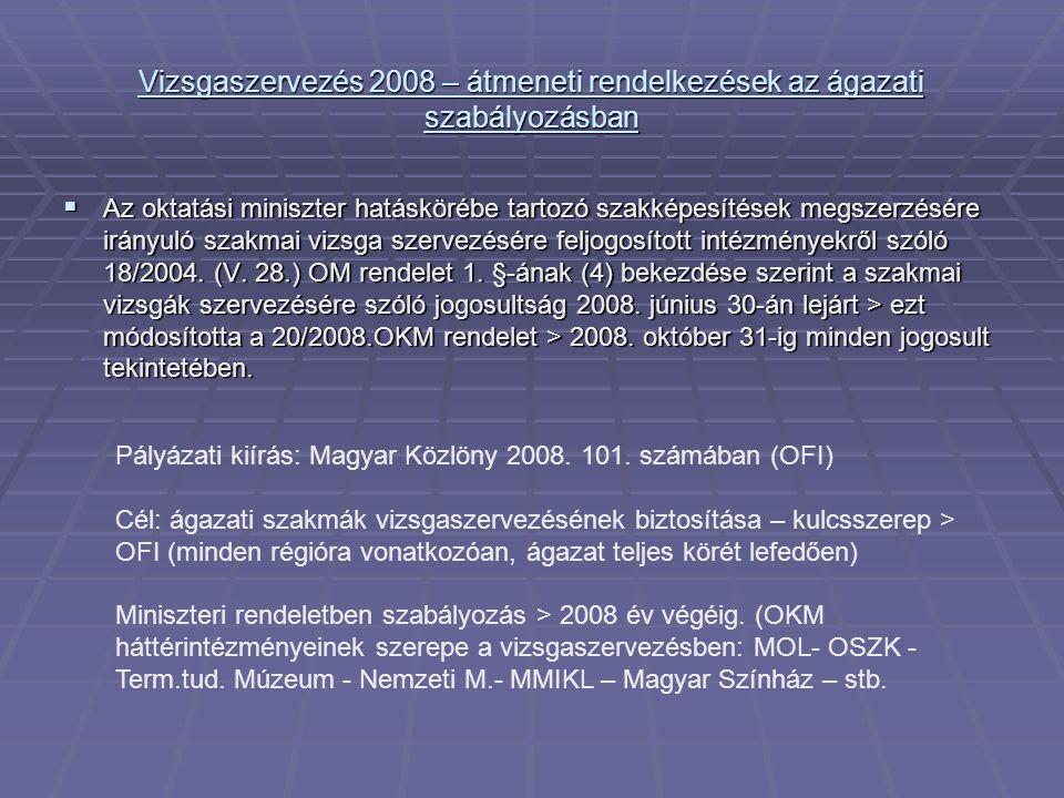 Vizsgaszervezés 2008 – átmeneti rendelkezések az ágazati szabályozásban