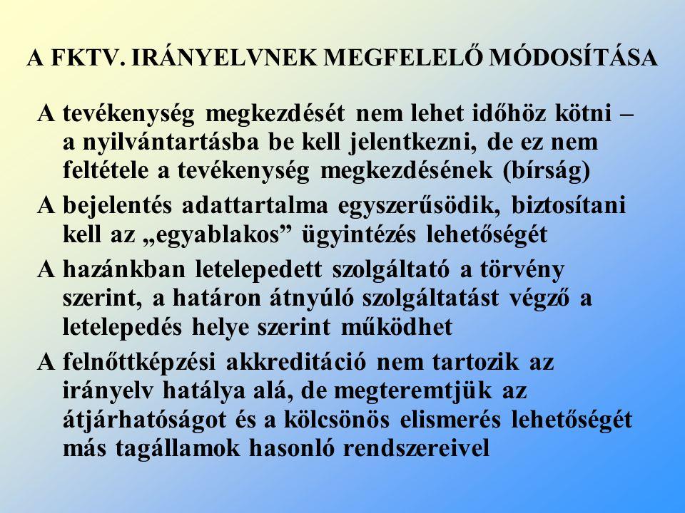 A FKTV. IRÁNYELVNEK MEGFELELŐ MÓDOSÍTÁSA