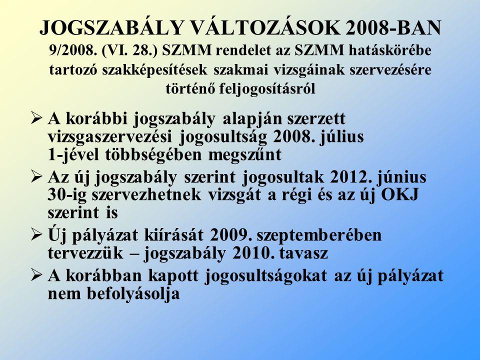 JOGSZABÁLY VÁLTOZÁSOK 2008-BAN 9/2008. (VI. 28
