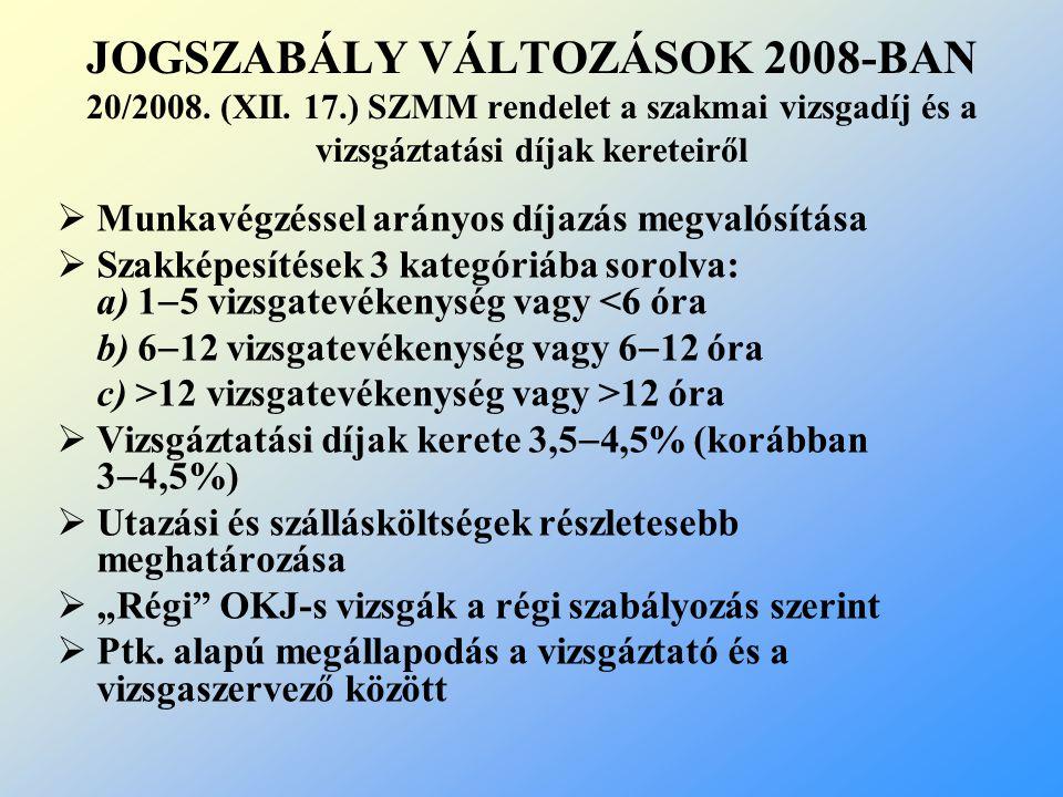 JOGSZABÁLY VÁLTOZÁSOK 2008-BAN 20/2008. (XII. 17