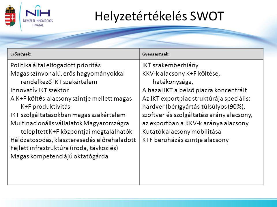 Helyzetértékelés SWOT
