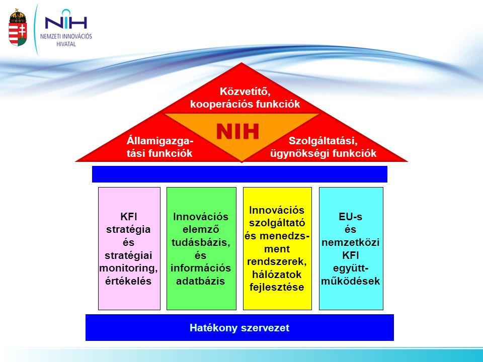 NIH Államigazga- tási funkciók Szolgáltatási, ügynökségi funkciók
