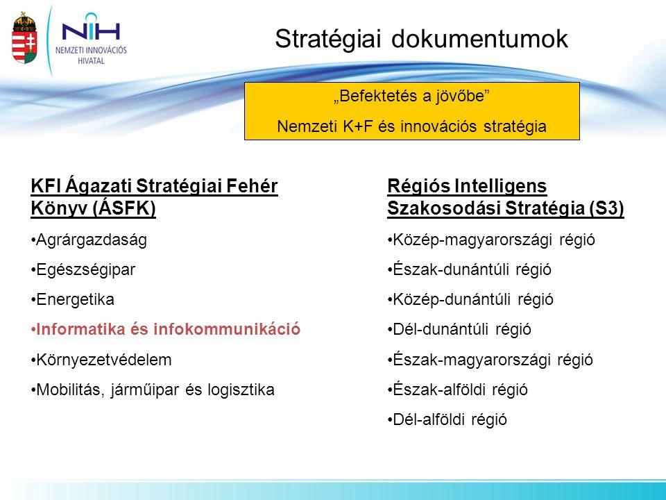 Stratégiai dokumentumok