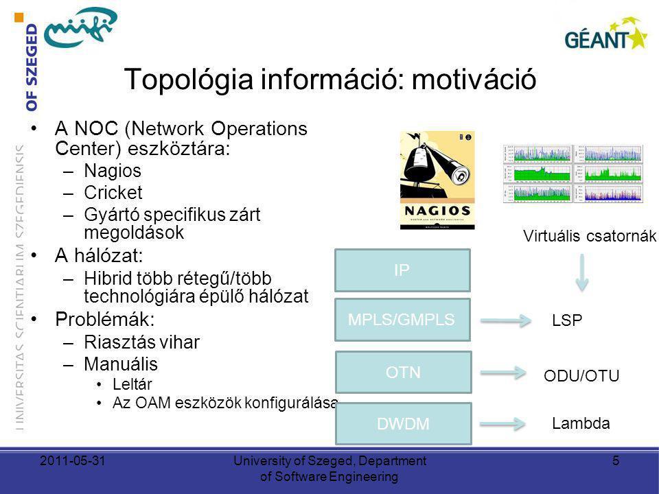 Topológia információ: motiváció